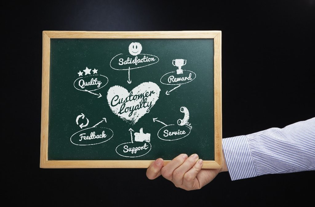 5 Components of Stellar Client Service For Professional Service Firms