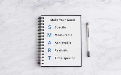 Smart objectives – What are they?