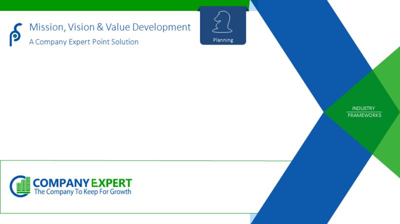 Mission, vision & value development