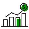 Higher Profitability